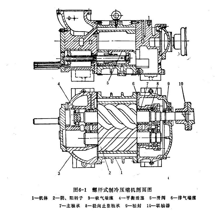 二手双良、及双良特灵溴化锂制冷机、螺杆制冷机、风冷制冷机等